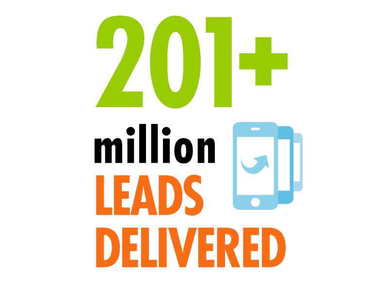 201+ Leads